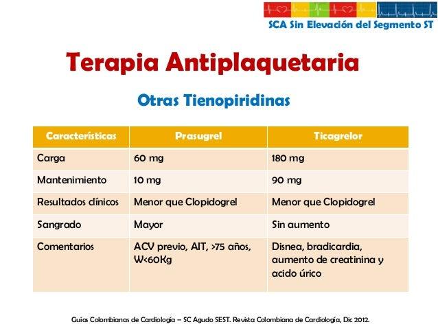 SCA Sin Elevación del Segmento ST  Antagonistas del Receptor de la Glicoproteina IIB/IIIA Abciximab (Reopro)  Eptifibatide...