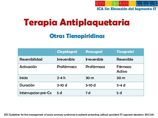 SCA Sin Elevación del Segmento ST  Tratamiento Anticoagulante  Heparina no fraccionada  Heparina de bajo peso molecular  F...