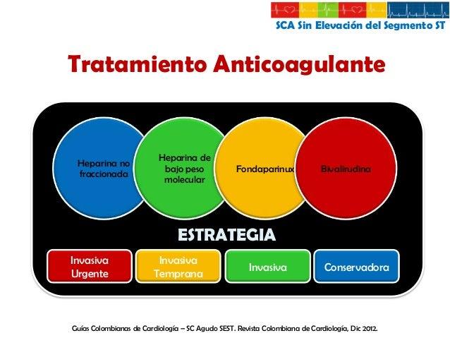SCA Sin Elevación del Segmento ST  Antitromboticos Directos Elección en trombocitopenia inducida por heparina Bivalirudina...