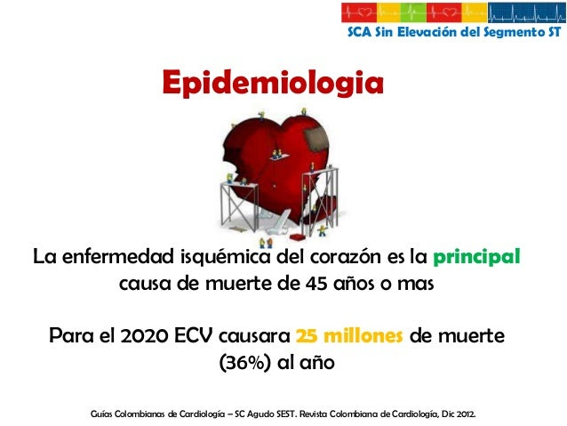 SCA Sin Elevación del Segmento ST  Factores de Riesgo  Guías Colombianas de Cardiología – SC Agudo SEST. Revista Colombian...