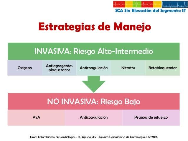 SCA Sin Elevación del Segmento ST  Bajo Riesgo TERAPIA  INICIACIÓN  DURACIÓN  INCIDENCIA REDUCIDA  Anti- isquemicos B-Bloq...