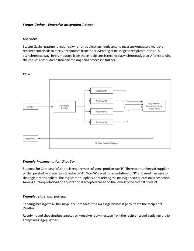 Enterprise Integration Pattern - Mule Soft Scatter gather