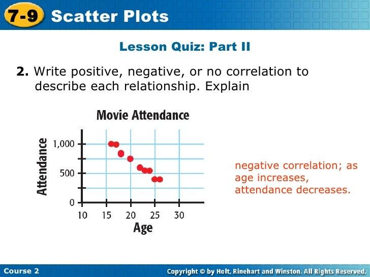 lesson 7-9 problem solving scatter plots