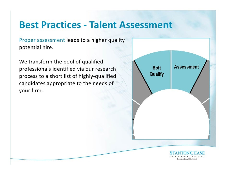 Best Practices - Talent Assessment Proper assessment leads to a higher quality potential hire.  We transform the pool of q...