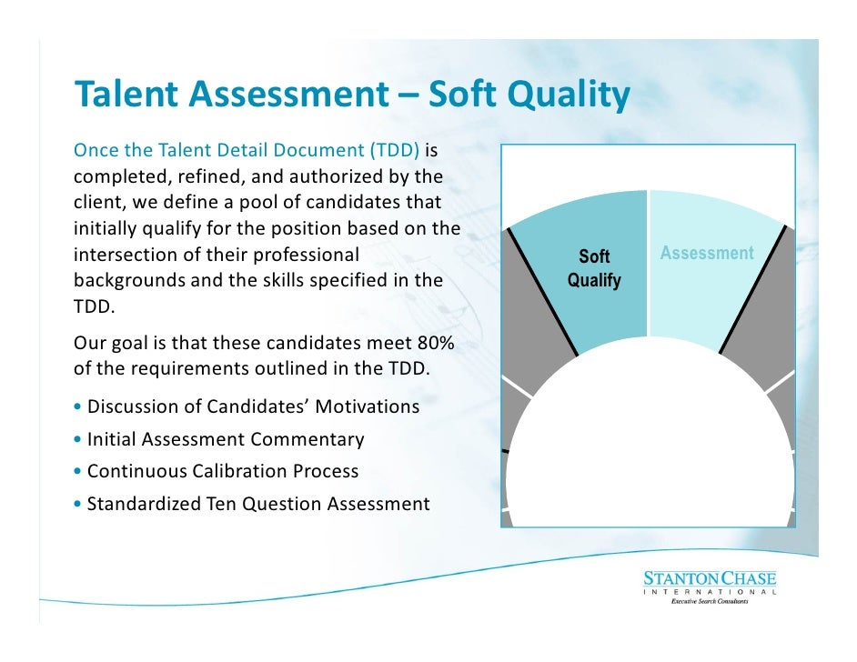 Talent Assessment – Soft Quality Once the Talent Detail Document (TDD) is completed, refined, and authorized by the client...