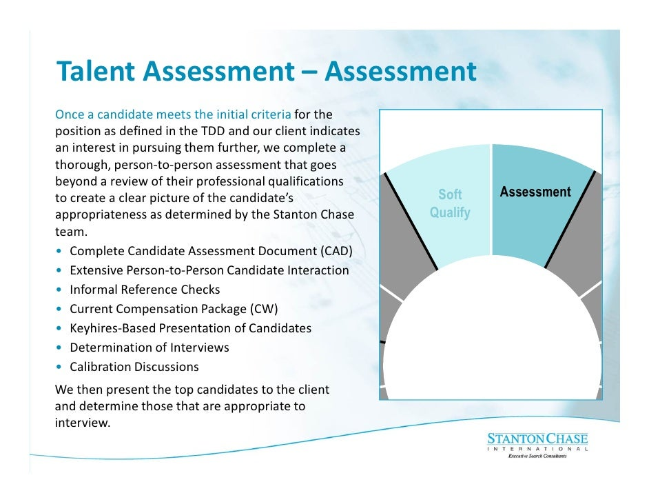 Talent Assessment – Assessment Once a candidate meets the initial criteria for the position as defined in the TDD and our ...