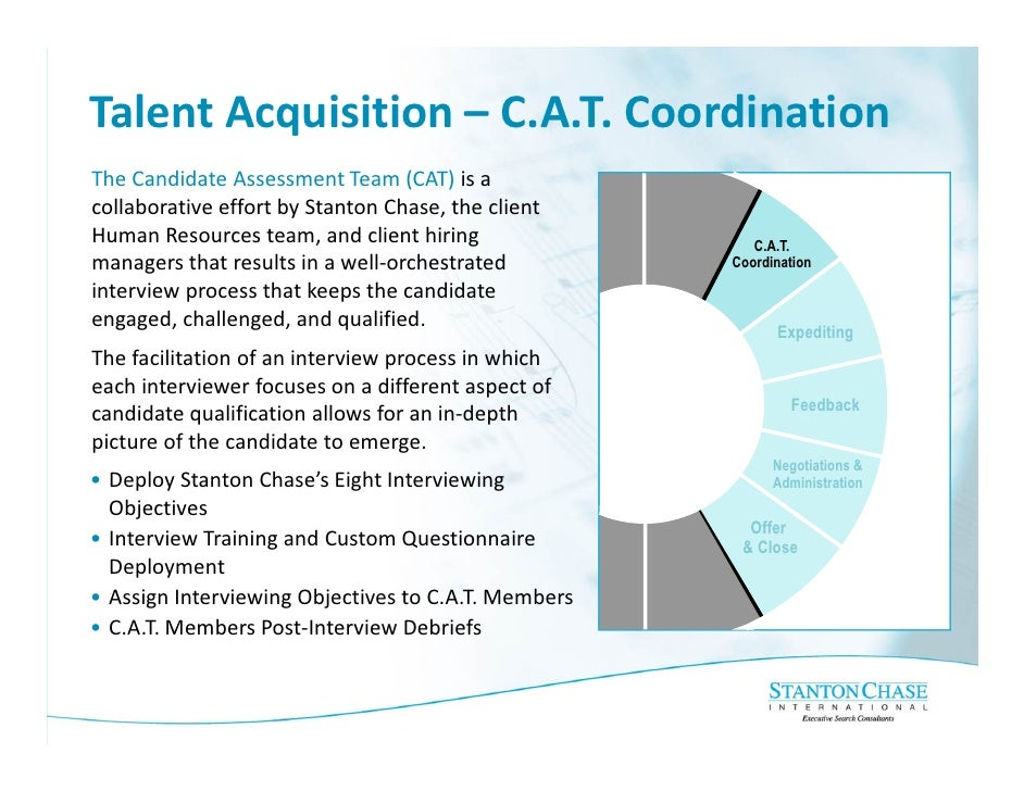 Talent Acquisition – C.A.T. Coordination The Candidate Assessment Team (CAT) is a collaborative effort by Stanton Chase, t...