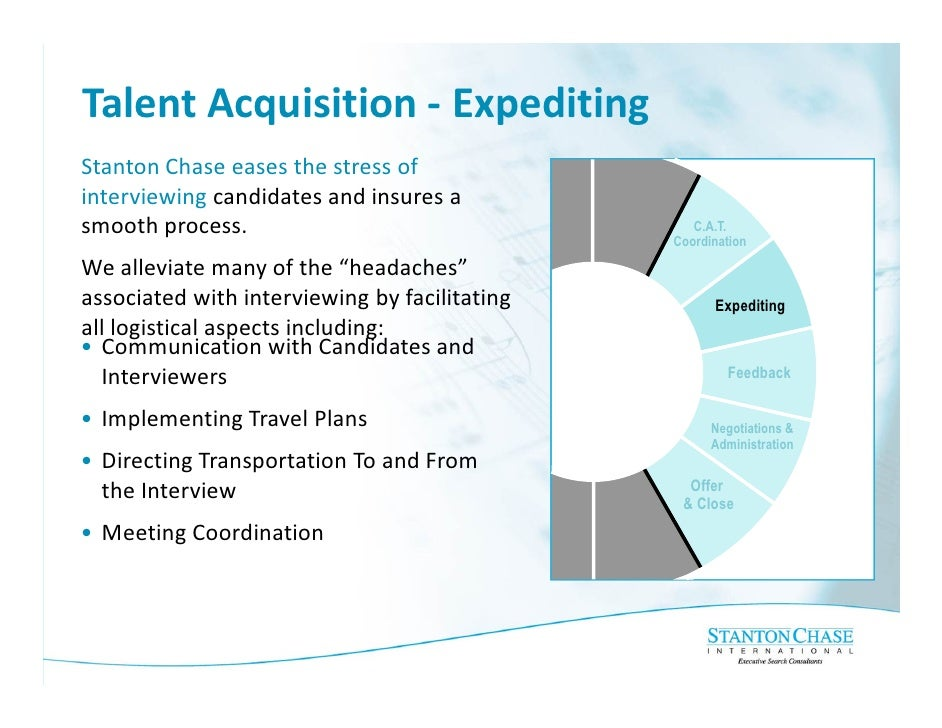 Talent Acquisition - Expediting Stanton Chase eases the stress of interviewing candidates and insures a smooth process.   ...