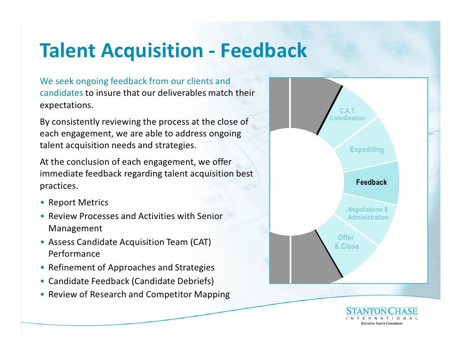 Talent Acquisition - Feedback We seek ongoing feedback from our clients and candidates to insure that our deliverables mat...