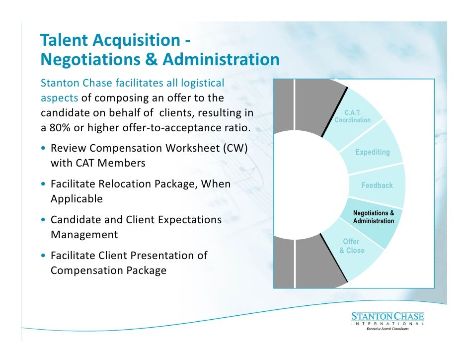 Talent Acquisition - Negotiations & Administration Stanton Chase facilitates all logistical aspects of composing an offer ...