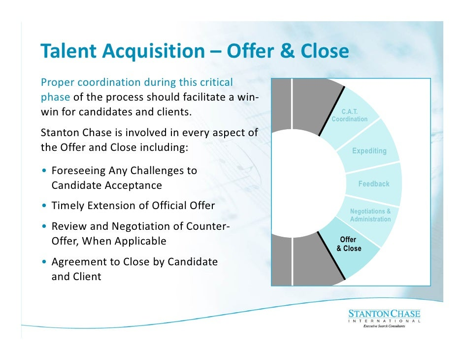 questionaire talent acquistion €€15 questions to ask before a merger or acquisition 1 what is the firm's primary reason for a merger acquiring talent, increasing profits, and expanding services or geographic coverage are common reasons.