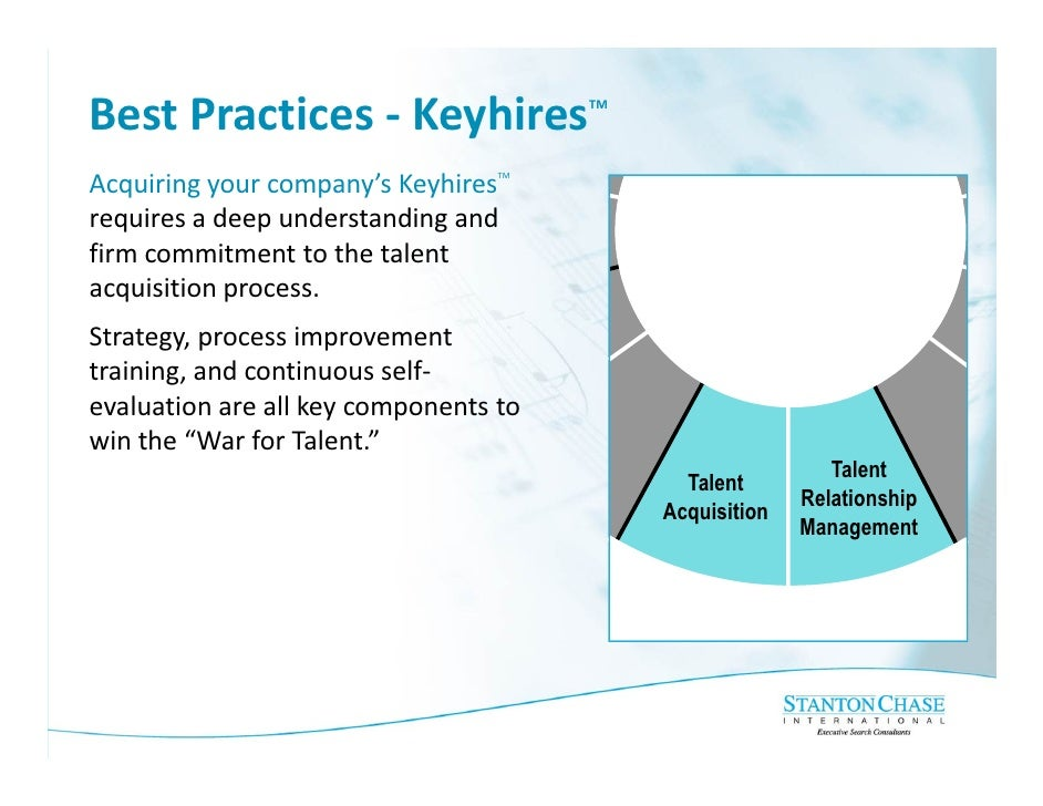 talent acquisition process of infosys Recruitment process of infosys 1 submitted by- •sunidhi kumari •nivedita  kumari 2 recruitment recruitment is the process of searching and.