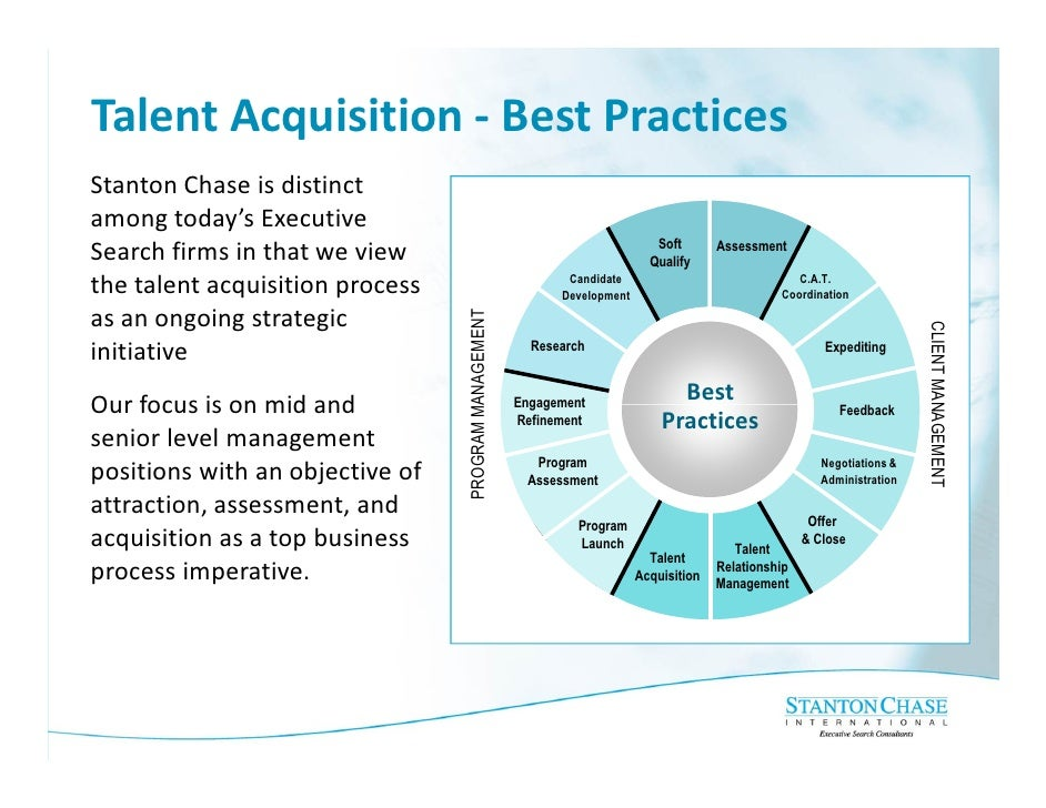 talent acquisition To survive and thrive in today's competitive market, organizations must find new ways to recruit, hire and keep the top talent needed to fuel innovation, market advantage and growth.