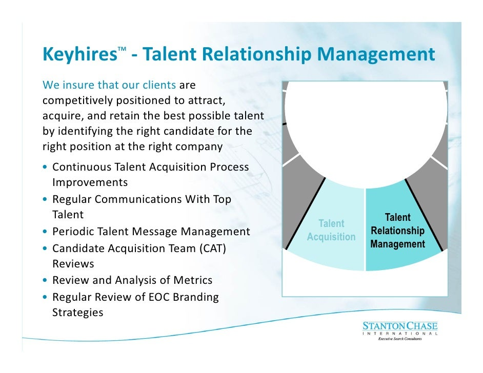talent acquisition process of infosys Senior lead talent acquisition •manage a team of five (5) including two (2) recruiters, two (2) sources and one interview scheduler while overseeing the recruitment.