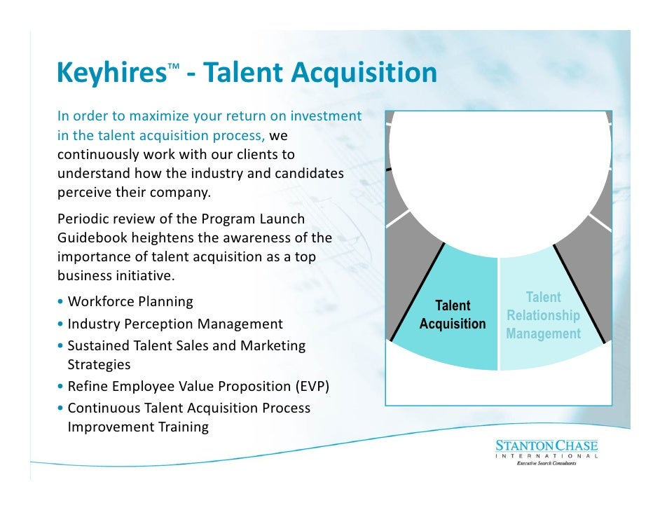 Keyhires - Talent Acquisition                 TM     In order to maximize your return on investment in the talent acquisit...