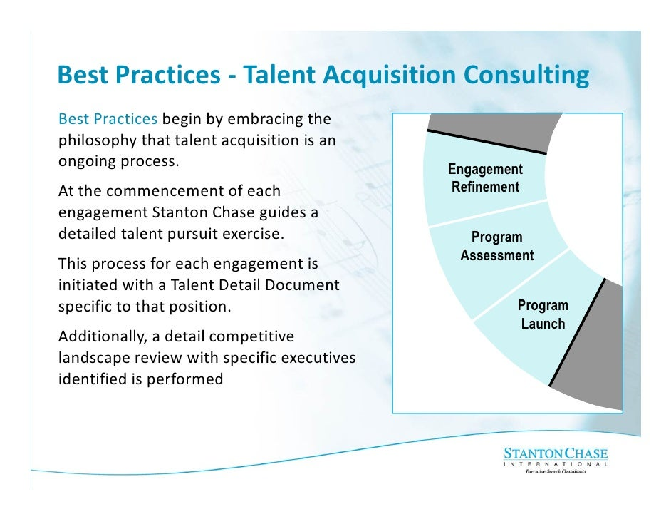 the changing dynamics of talent acquisition Changing dynamics of talent acquisition we are well versed with the importance of talent ie human resource one of the most valuable assets in an organization it is the acquiring and retaining of the correct hoard of talent that leads to smooth working of the activities in.