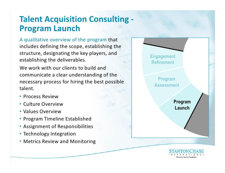 Talent Acquisition Consulting - Program Launch A qualitative overview of the program that includes defining the scope, est...