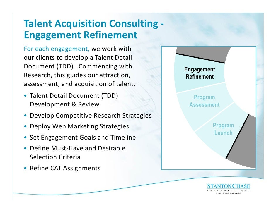 Talent Acquisition Consulting - Engagement Refinement For each engagement, we work with our clients to develop a Talent De...
