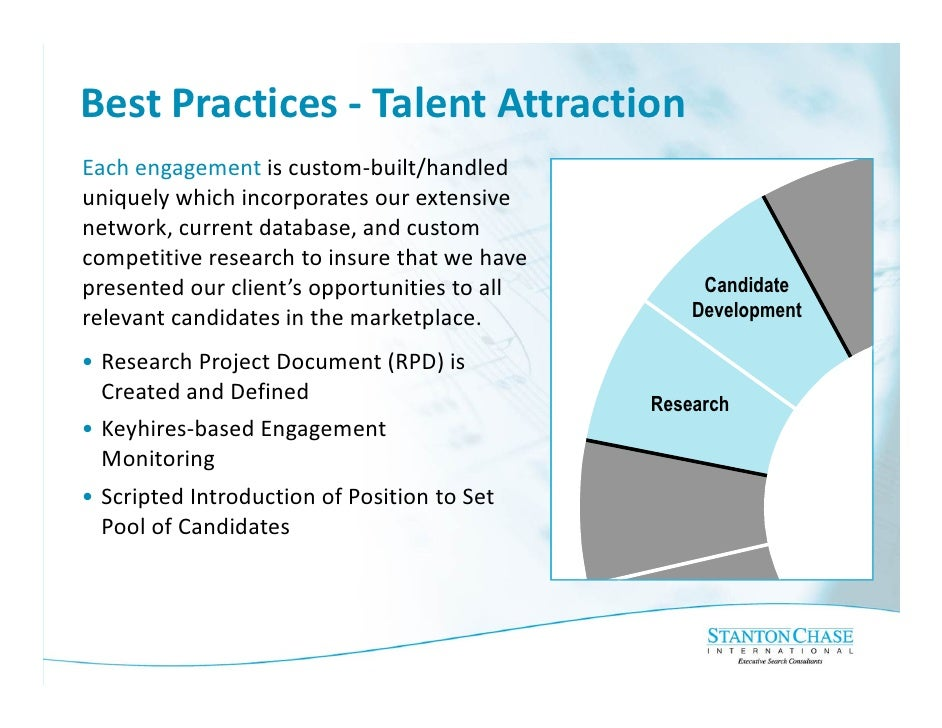 Best Practices - Talent Attraction Each engagement is custom-built/handled uniquely which incorporates our extensive netwo...