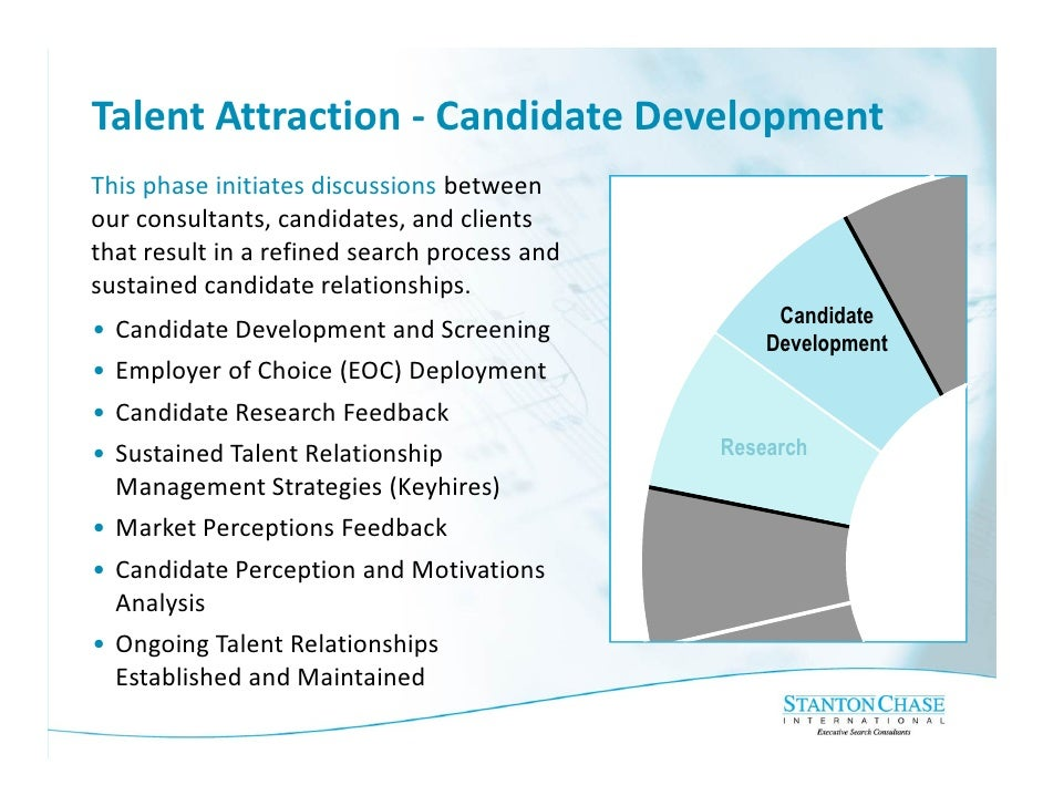 Talent Attraction - Candidate Development This phase initiates discussions between our consultants, candidates, and client...