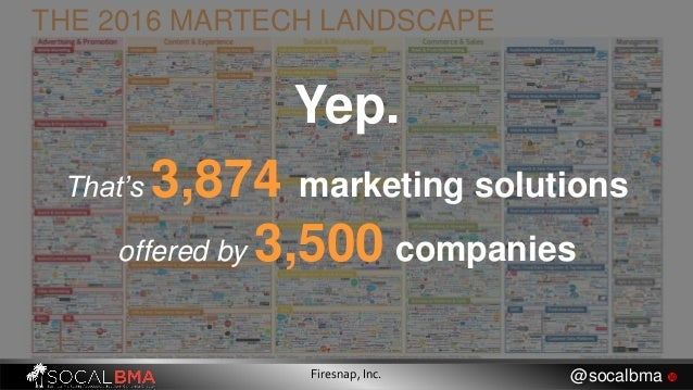 THE 2016 MARTECH LANDSCAPE Yep. That's 3,874 marketing solutions offered by 3,500 companies Firesnap, Inc. @socalbma 