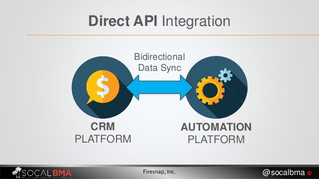 Direct API Integration CRM PLATFORM AUTOMATION PLATFORM Bidirectional Data Sync Firesnap, Inc. @socalbma 