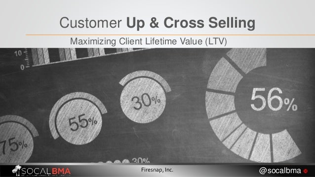 Customer Up & Cross Selling Maximizing Client Lifetime Value (LTV) Firesnap, Inc. @socalbma 