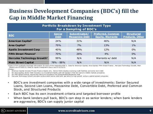 SC Credit Advisors Middle Market Capital Edge 2013 Q1