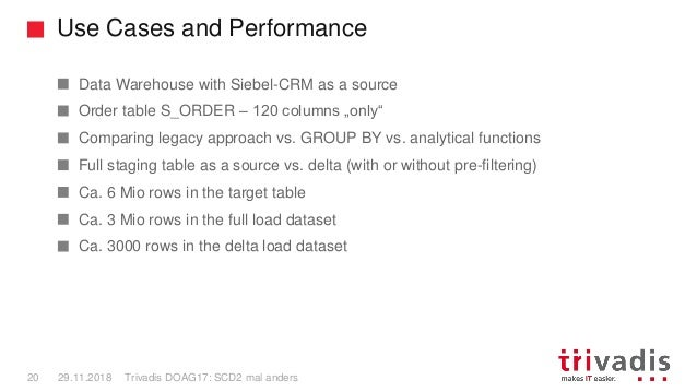 Use Cases and Performance Trivadis DOAG17: SCD2 mal anders20 29.11.2018 Data Warehouse with Siebel-CRM as a source Order t...