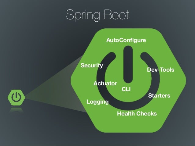 Pivoting Spring Xd To Spring Cloud Data Flow With Sabby