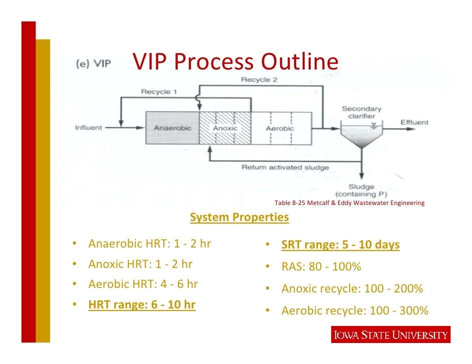 SBRPlant           ExistingProcess                  ProposedProcess Biological       AlumDosage       Biological    ...