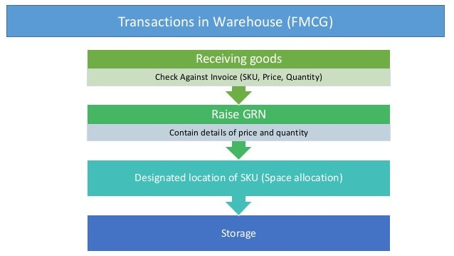 Fmcg Space Management : Retail warehouse transactions design and analytic for
