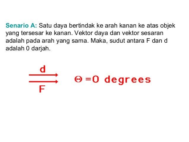 Senario A: Satu daya bertindak ke arah kanan ke atas objekyang tersesar ke kanan. Vektor daya dan vektor sesaranadalah pad...
