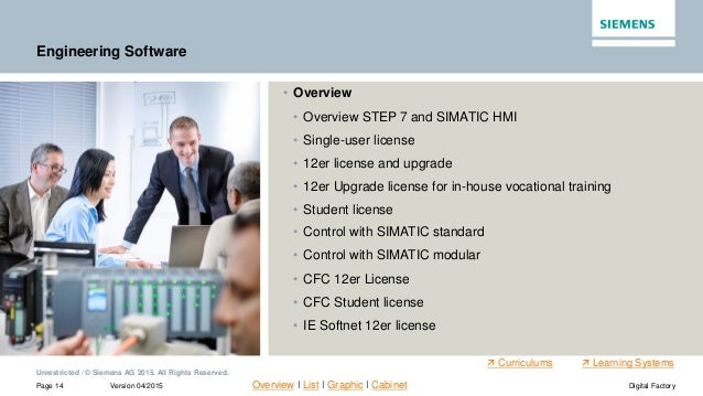 Sce guide trainer_pakete_en_without_prices