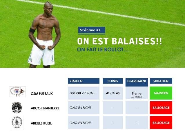 Scénario #1ON EST BALAISES!!ON FAIT LE BOULOT…RESULTAT POINTS CLASSEMENT SITUATIONNUL OU VICTOIRE 41 OU 43 9 èmeAU MOINSMA...