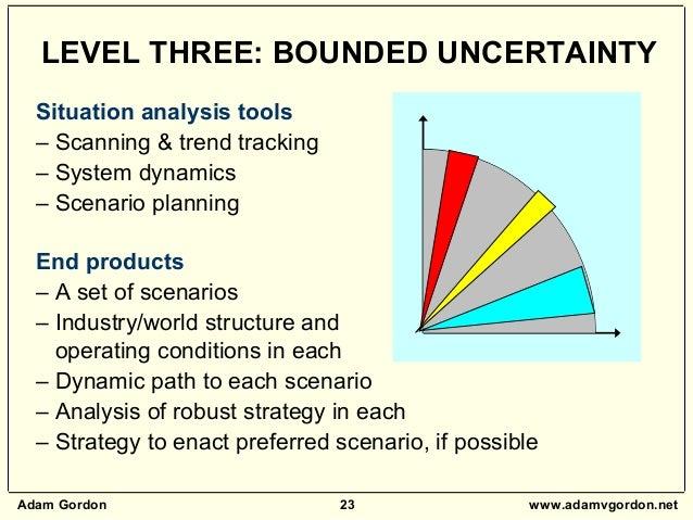 Adam Gordon 23 www.adamvgordon.net Situation analysis tools – Scanning & trend tracking – System dynamics – Scenario plann...
