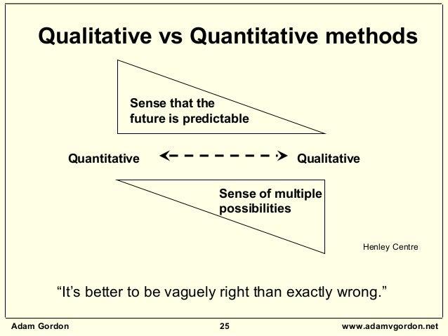 Adam Gordon 25 www.adamvgordon.net Sense that the future is predictable Sense of multiple possibilities Quantitative Quali...