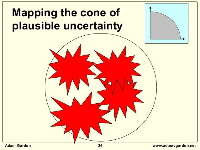 Adam Gordon 36 www.adamvgordon.net Mapping the cone of plausible uncertainty