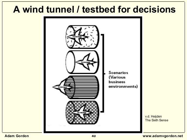 Adam Gordon 40 www.adamvgordon.net A wind tunnel / testbed for decisions v.d. Heijden The Sixth Sense