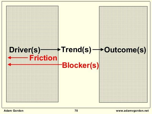 Adam Gordon 70 www.adamvgordon.net Driver(s) Trend(s) Outcome(s) Friction Blocker(s)