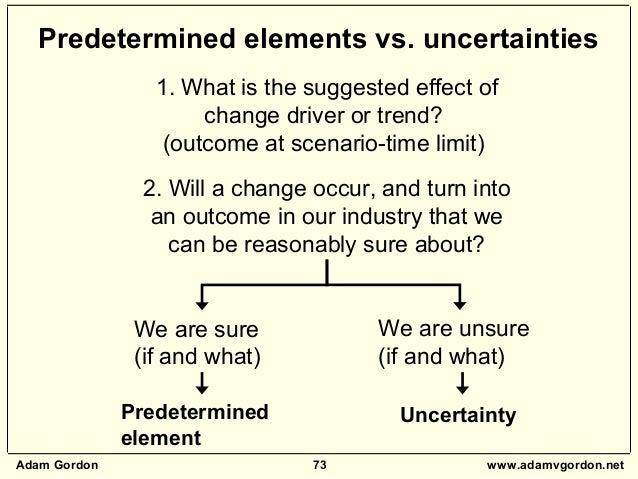 Adam Gordon 73 www.adamvgordon.net Predetermined elements vs. uncertainties 1. What is the suggested effect of change driv...