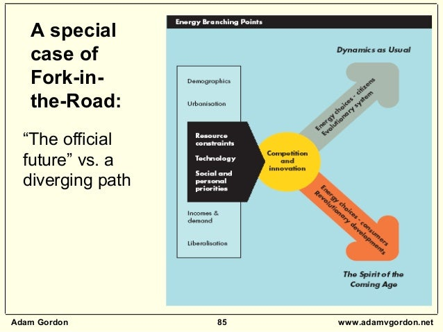 """Adam Gordon 85 www.adamvgordon.net A special case of Fork-in- the-Road: """"The official future"""" vs. a diverging path"""