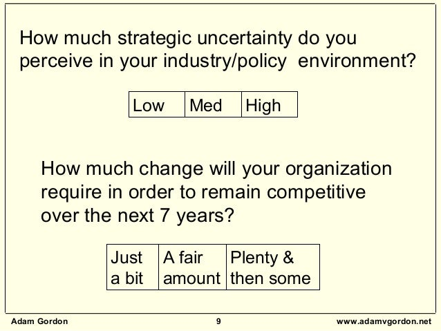 Adam Gordon 9 www.adamvgordon.net How much strategic uncertainty do you perceive in your industry/policy environment? How ...
