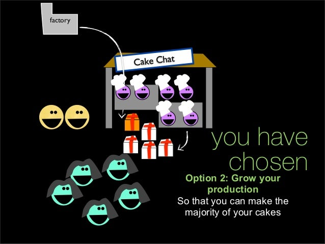 factory          Cake Chat                             you have                              chosen                       ...