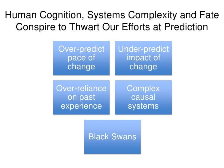 Scenario Analysis:  Planning for Uncertain Futures Slide 3