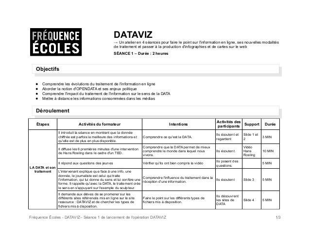 DATAVIZ → Un atelier en 4 séances pour faire le point sur l'information en ligne, ses nouvelles modalités de traitement et...