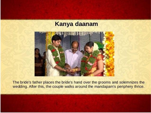 Traditional Kerala Hindu Marriage