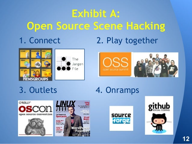 1. Connect 2. Play together 3. Outlets 4. Onramps Exhibit A: Open Source Scene Hacking 12