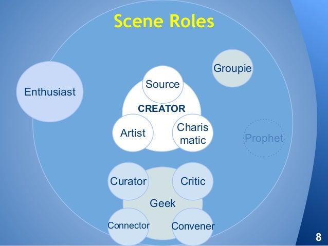 Scene Roles Groupie CREATOR Charis matic Artist Source Enthusiast Geek Curator Critic Connector Convener Prophet 8