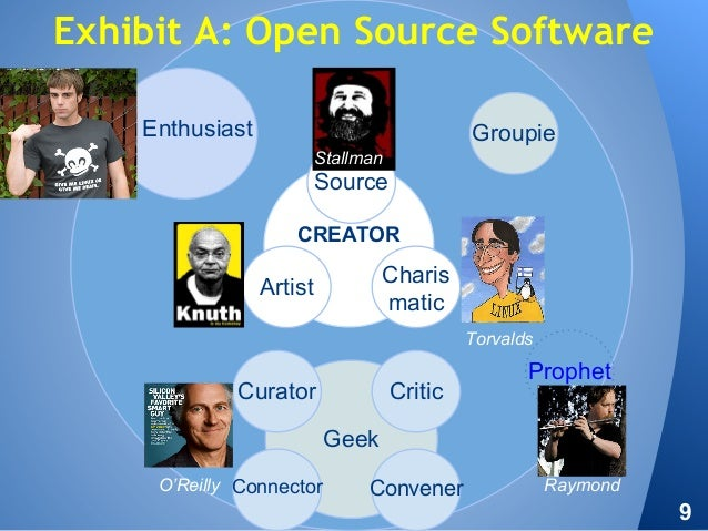 Exhibit A: Open Source Software Groupie CREATOR Charis matic Artist Source Enthusiast Geek Curator Critic Connector Conven...